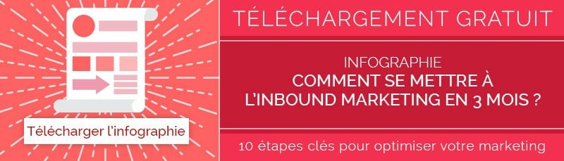 Infographie gratuite : Comment passer à l'inbound marketing en 3 mois
